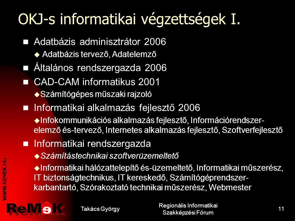 OKJ-s informatikai végzettségek I.