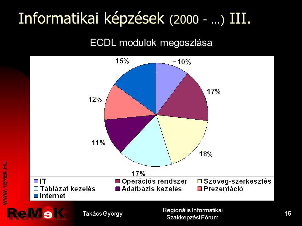 Informatikai képzések (2000 - …) III.