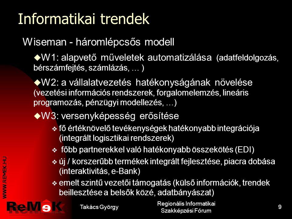 Regionális Informatikai Szakképzési Fórum