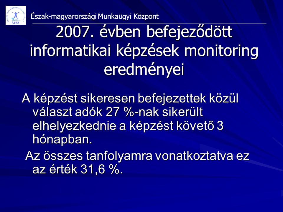 2007. évben befejeződött informatikai képzések monitoring eredményei
