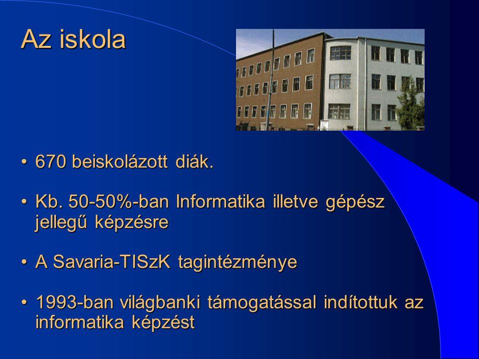 Az iskola 670 beiskolázott diák.