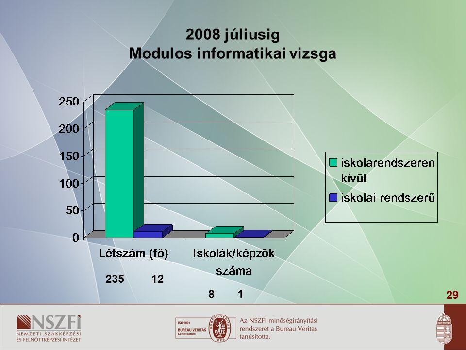 2008 júliusig Modulos informatikai vizsga