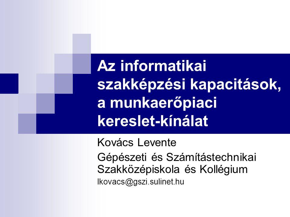 Az informatikai szakképzési kapacitások, a munkaerőpiaci kereslet-kínálat
