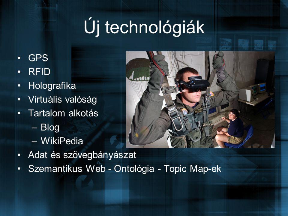 Új technológiák GPS RFID Holografika Virtuális valóság