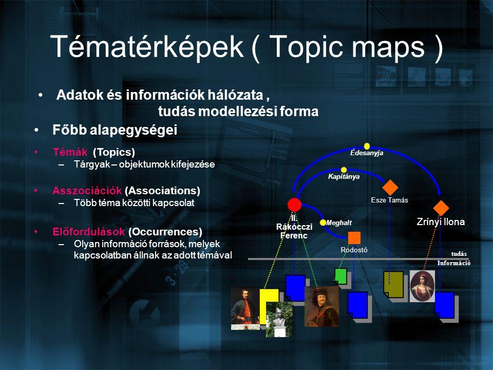 Tématérképek ( Topic maps )