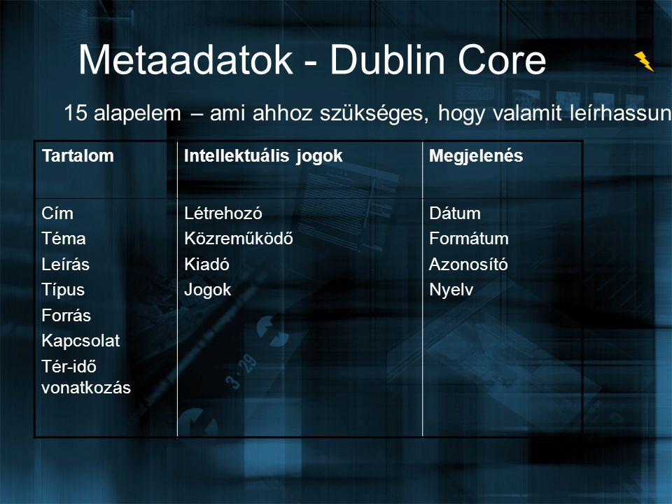 Metaadatok - Dublin Core
