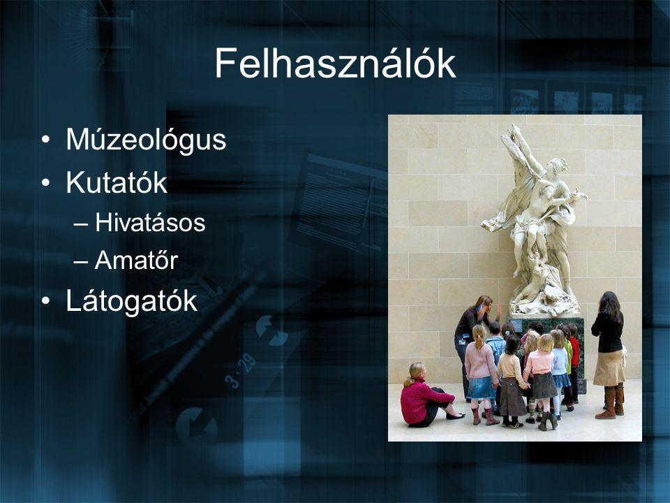Felhasználók Múzeológus Kutatók Látogatók Hivatásos Amatőr