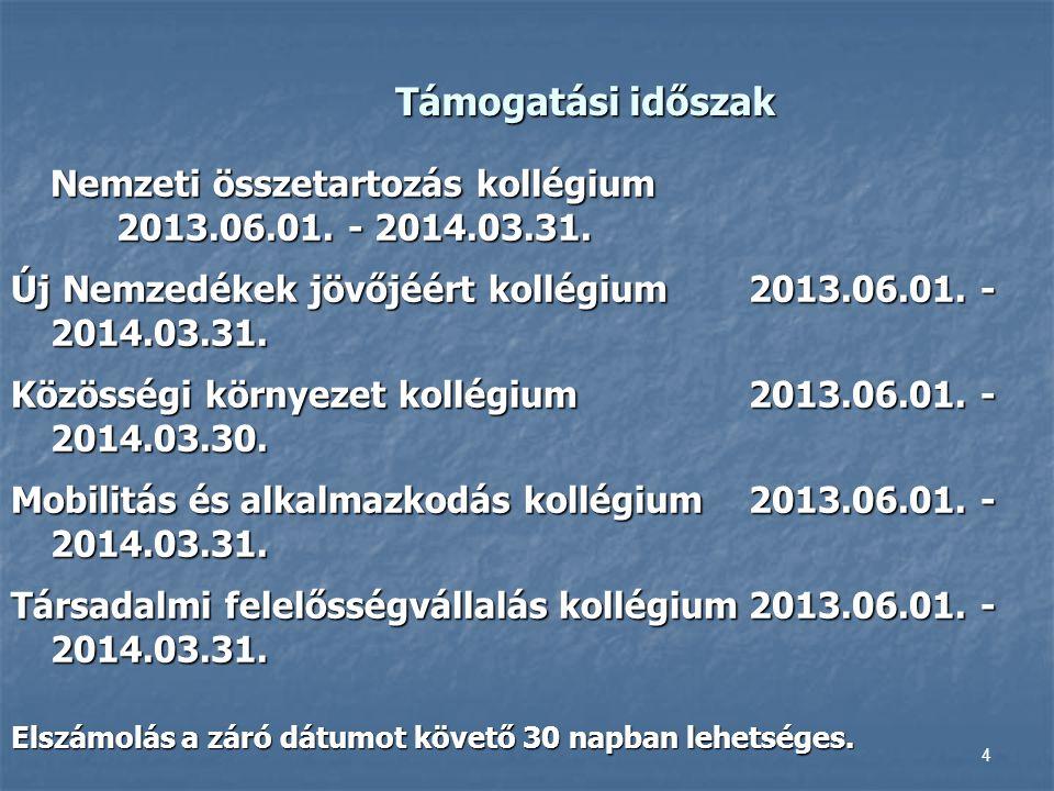 Támogatási időszak Nemzeti összetartozás kollégium 2013.06.01. - 2014.03.31. Új Nemzedékek jövőjéért kollégium 2013.06.01. - 2014.03.31.
