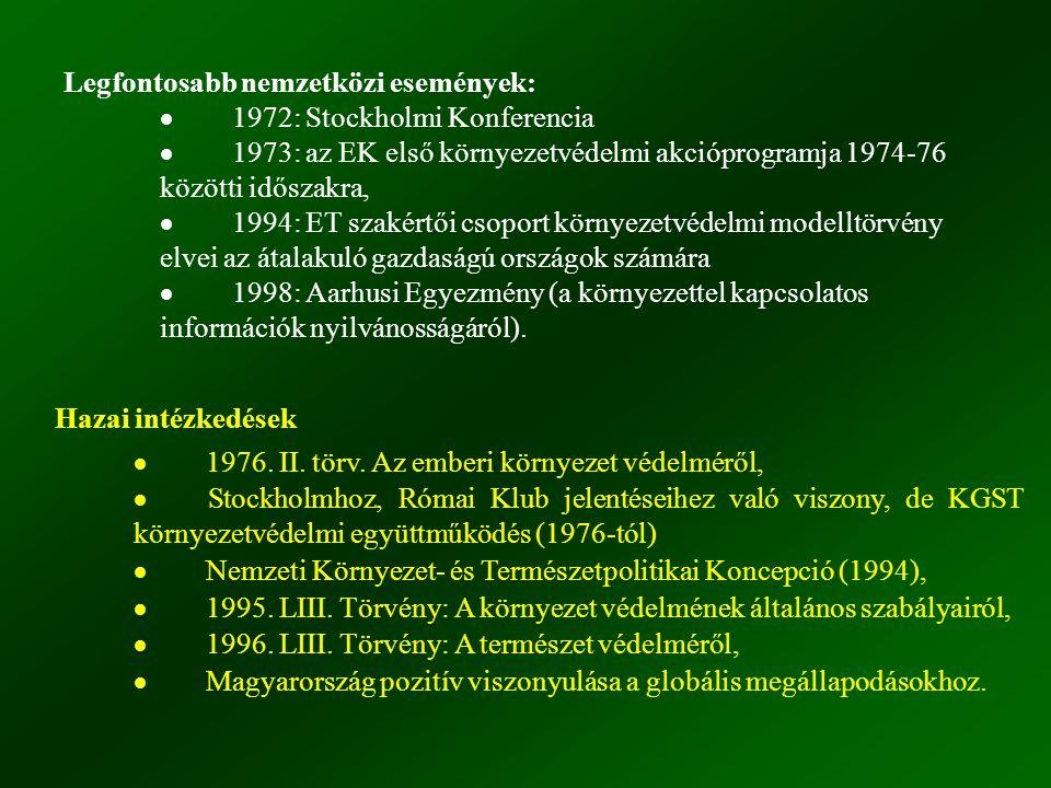 Legfontosabb nemzetközi események: · 1972: Stockholmi Konferencia · 1973: az EK első környezetvédelmi akcióprogramja 1974-76 közötti időszakra, · 1994: ET szakértői csoport környezetvédelmi modelltörvény elvei az átalakuló gazdaságú országok számára · 1998: Aarhusi Egyezmény (a környezettel kapcsolatos információk nyilvánosságáról).