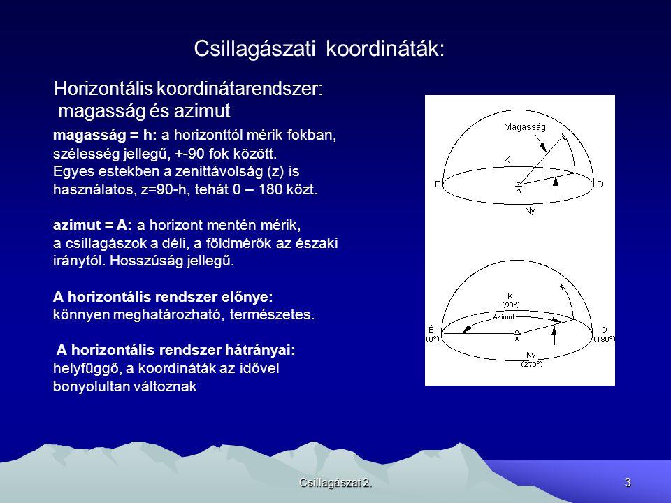 Csillagászati koordináták: