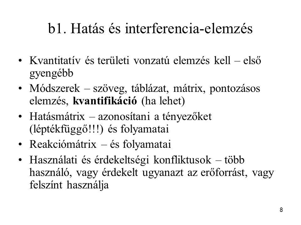 b1. Hatás és interferencia-elemzés