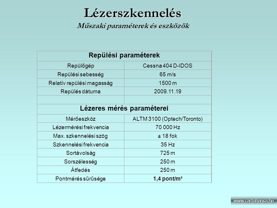 Lézerszkennelés Műszaki paraméterek és eszközök