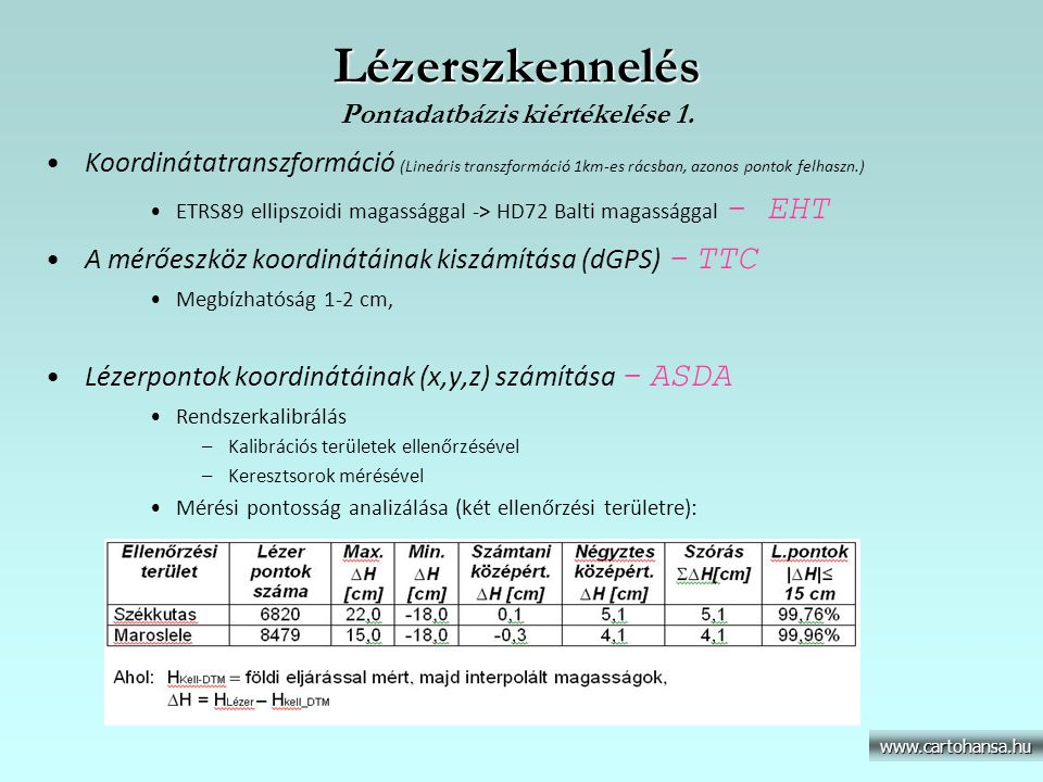 Lézerszkennelés Pontadatbázis kiértékelése 1.