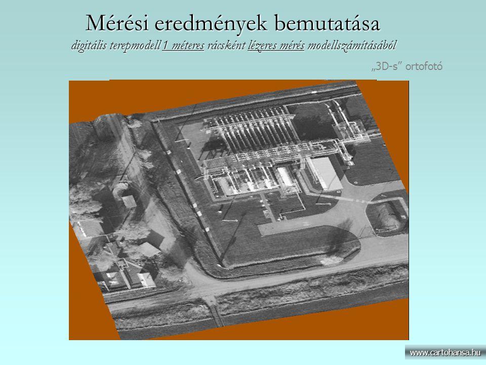 Mérési eredmények bemutatása digitális terepmodell 1 méteres rácsként lézeres mérés modellszámításából