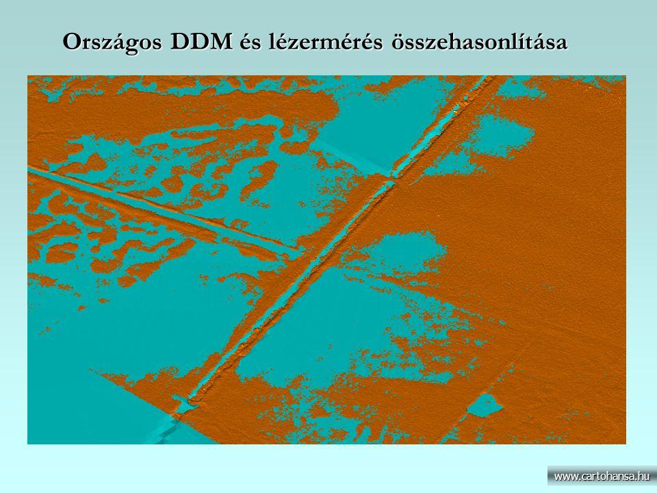 Országos DDM és lézermérés összehasonlítása