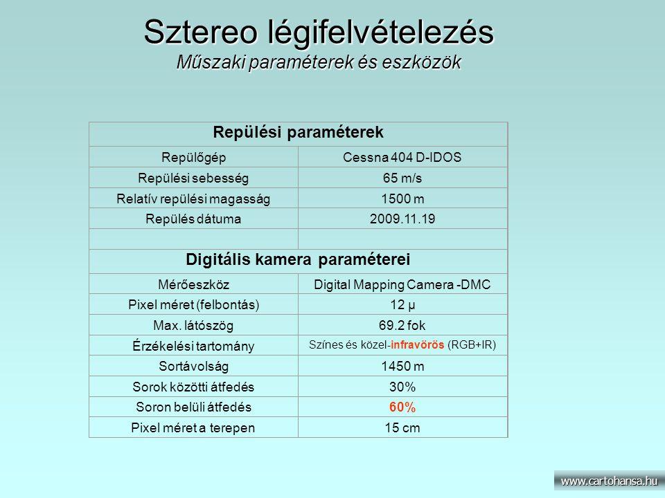 Sztereo légifelvételezés Műszaki paraméterek és eszközök
