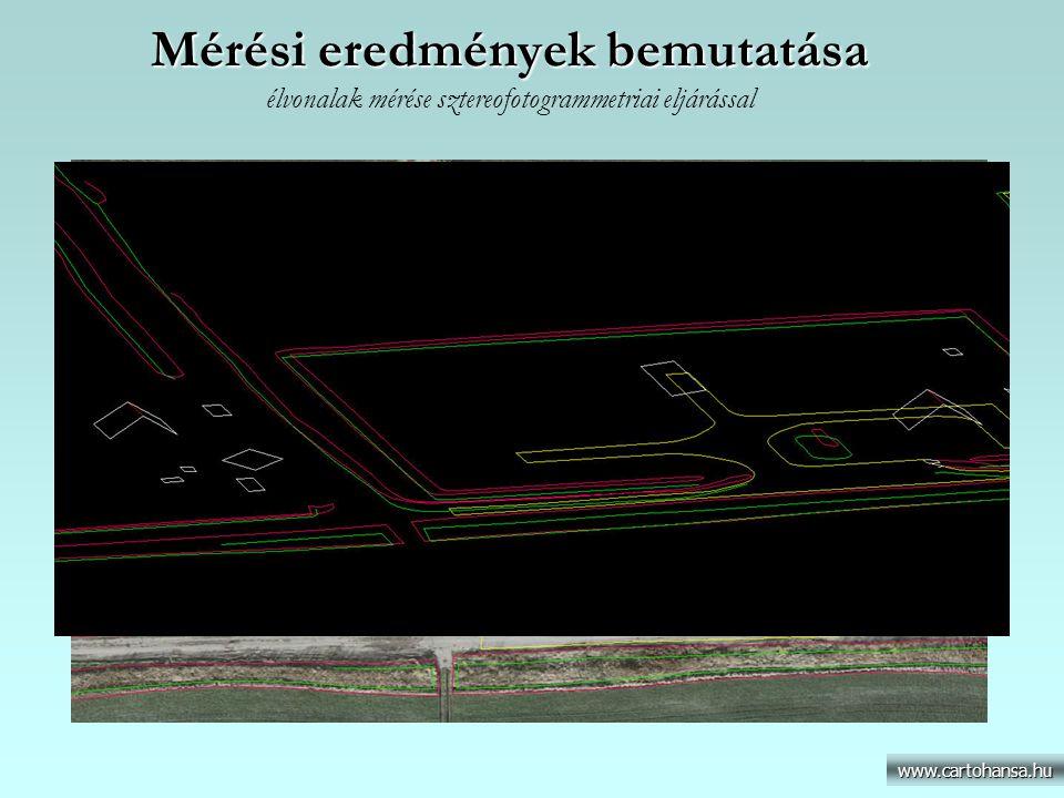 Mérési eredmények bemutatása élvonalak mérése sztereofotogrammetriai eljárással