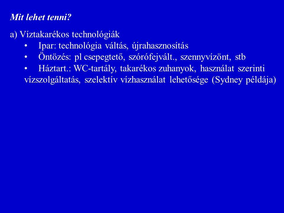 Mit lehet tenni a) Víztakarékos technológiák. Ipar: technológia váltás, újrahasznosítás. Öntözés: pl csepegtető, szórófejvált., szennyvízönt, stb.