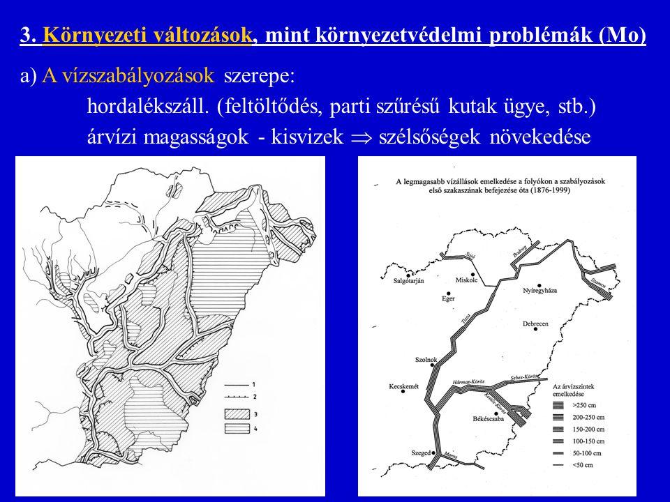3. Környezeti változások, mint környezetvédelmi problémák (Mo)