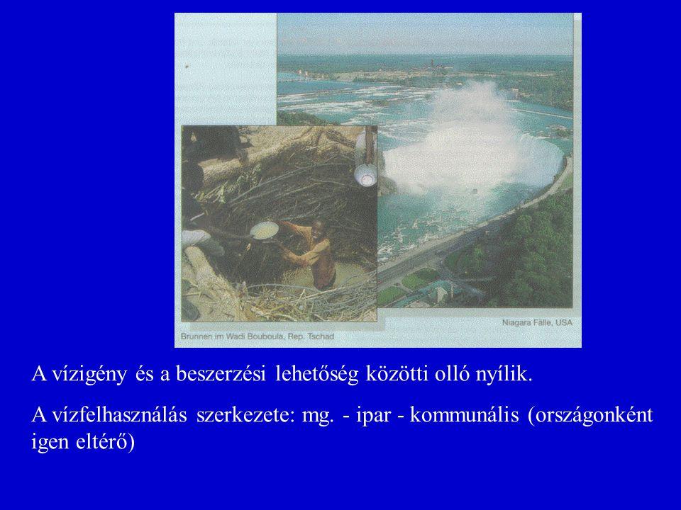 A vízigény és a beszerzési lehetőség közötti olló nyílik.