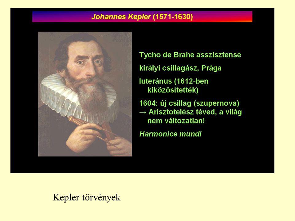 Kepler törvények