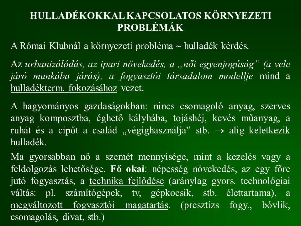 HULLADÉKOKKAL KAPCSOLATOS KÖRNYEZETI PROBLÉMÁK