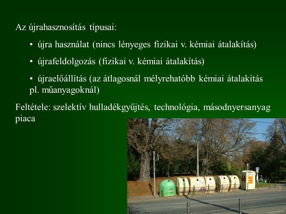 Az újrahasznosítás típusai: