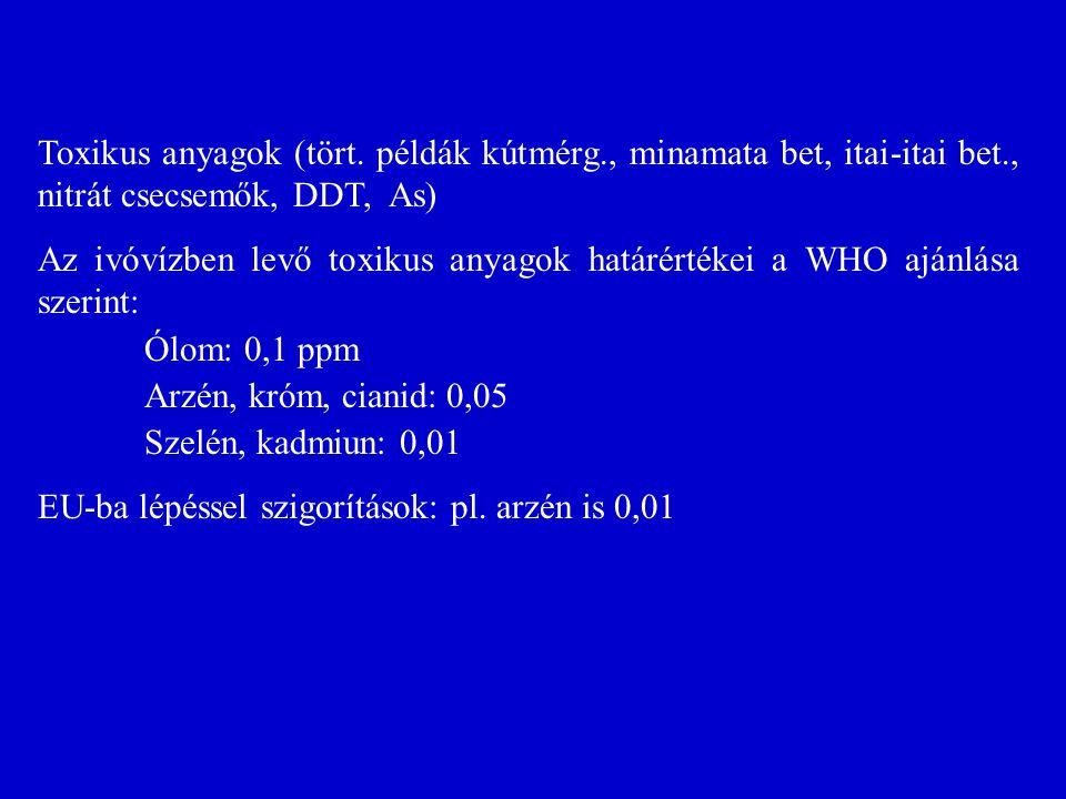 Toxikus anyagok (tört. példák kútmérg. , minamata bet, itai-itai bet
