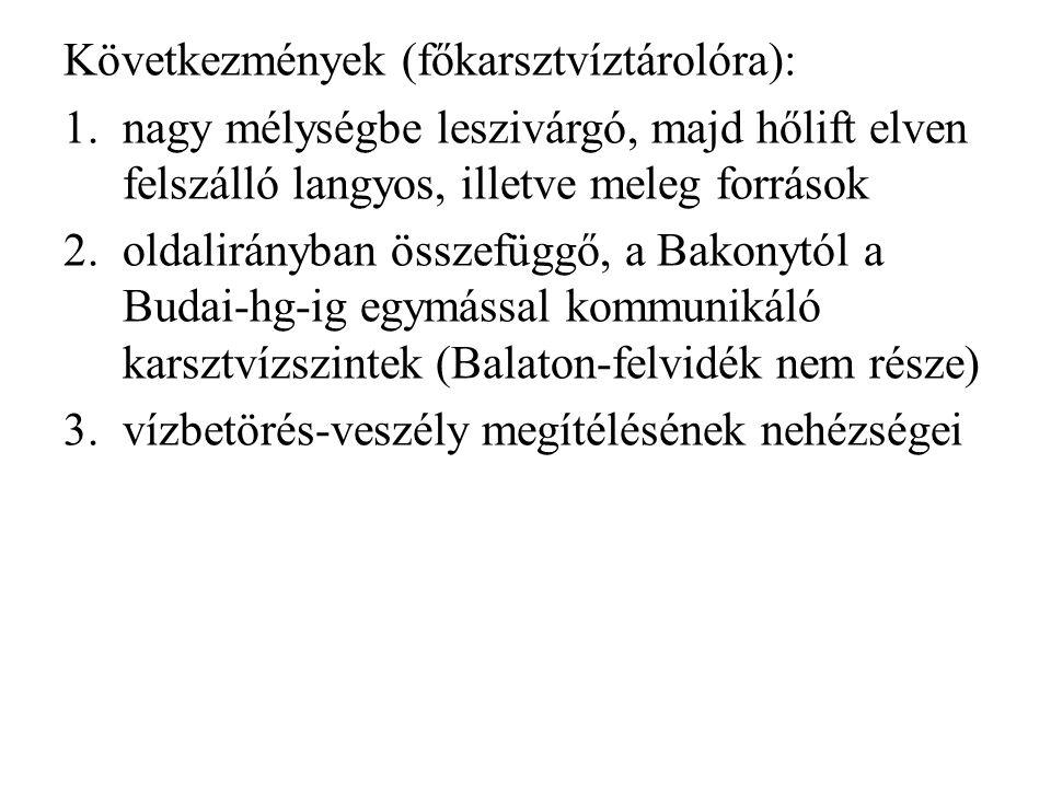 Következmények (főkarsztvíztárolóra):