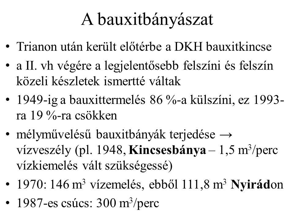 A bauxitbányászat Trianon után került előtérbe a DKH bauxitkincse