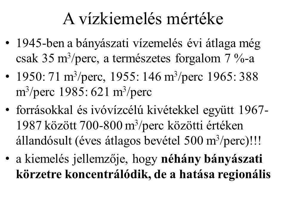 A vízkiemelés mértéke 1945-ben a bányászati vízemelés évi átlaga még csak 35 m3/perc, a természetes forgalom 7 %-a.