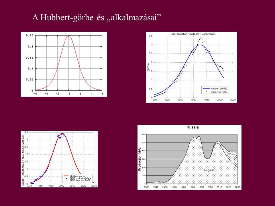"""A Hubbert-görbe és """"alkalmazásai"""