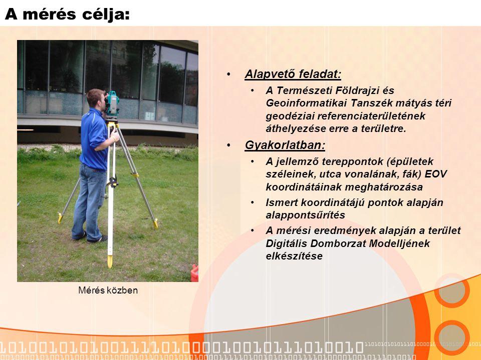 A mérés célja: Alapvető feladat: Gyakorlatban:
