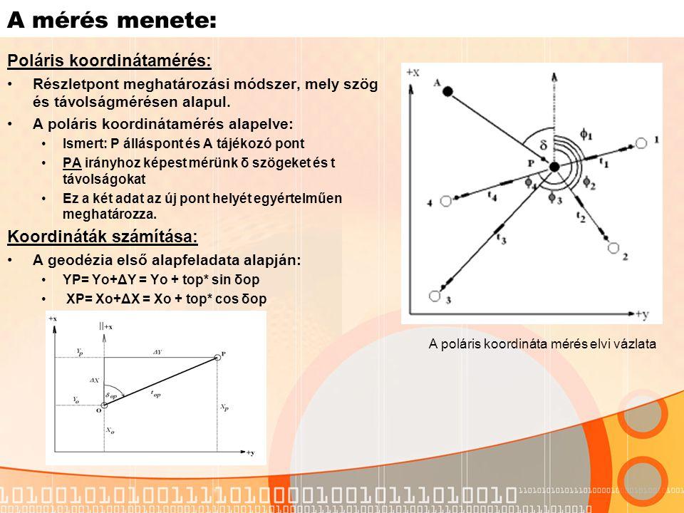 A mérés menete: Poláris koordinátamérés: Koordináták számítása: