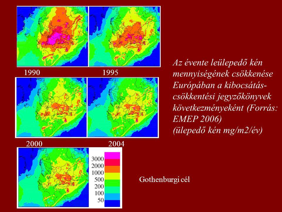Az évente leülepedő kén mennyiségének csökkenése Európában a kibocsátás-csökkentési jegyzőkönyvek következményeként (Forrás: EMEP 2006)