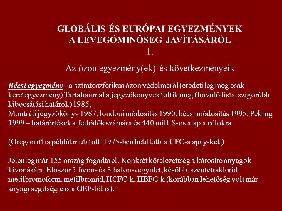 GLOBÁLIS ÉS EURÓPAI EGYEZMÉNYEK