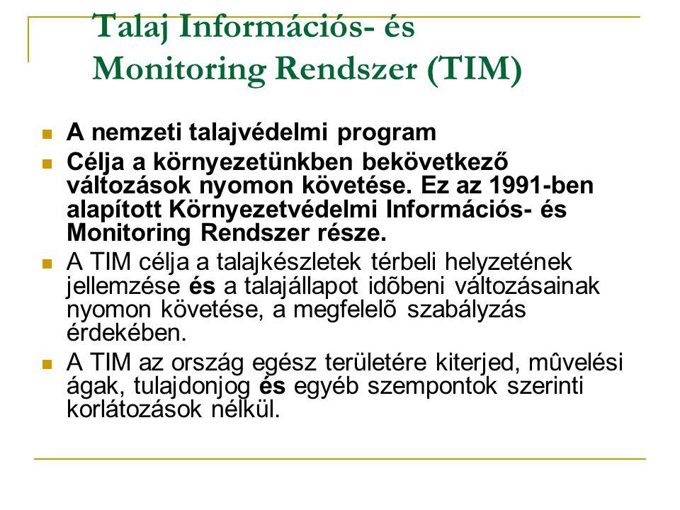 Talaj Információs- és Monitoring Rendszer (TIM)