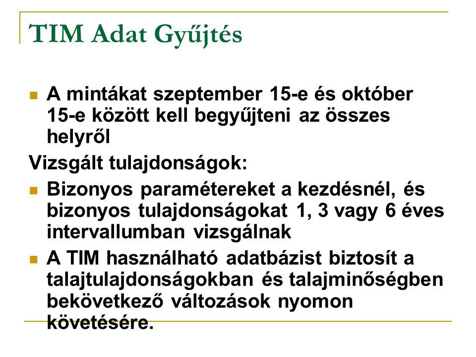 TIM Adat Gyűjtés A mintákat szeptember 15-e és október 15-e között kell begyűjteni az összes helyről.