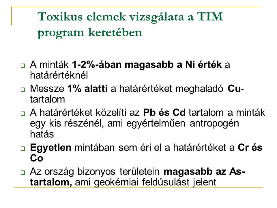 Toxikus elemek vizsgálata a TIM program keretében