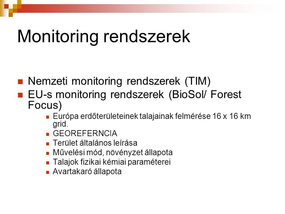 Monitoring rendszerek