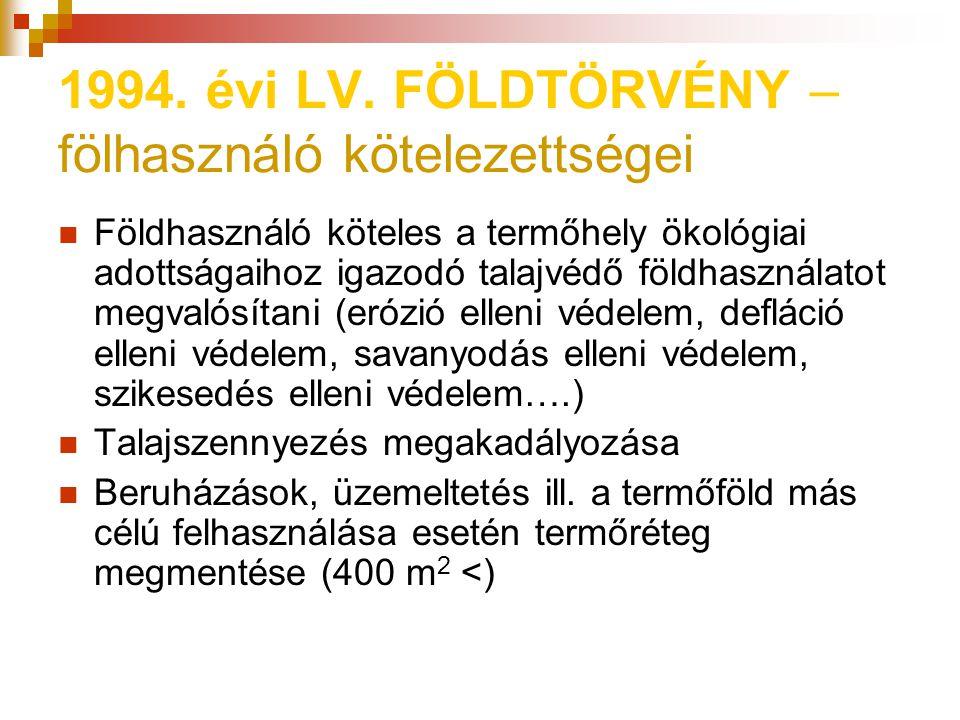 1994. évi LV. FÖLDTÖRVÉNY – fölhasználó kötelezettségei