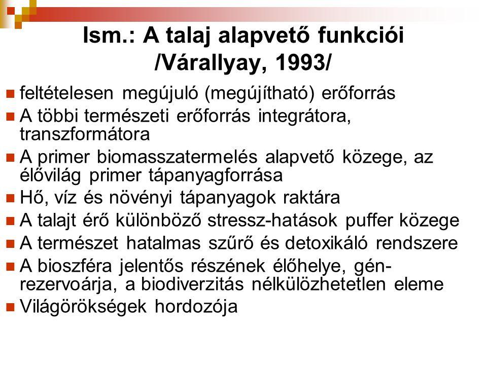 Ism.: A talaj alapvető funkciói /Várallyay, 1993/