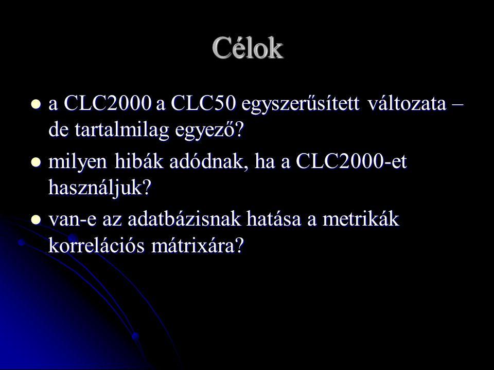 Célok a CLC2000 a CLC50 egyszerűsített változata – de tartalmilag egyező milyen hibák adódnak, ha a CLC2000-et használjuk