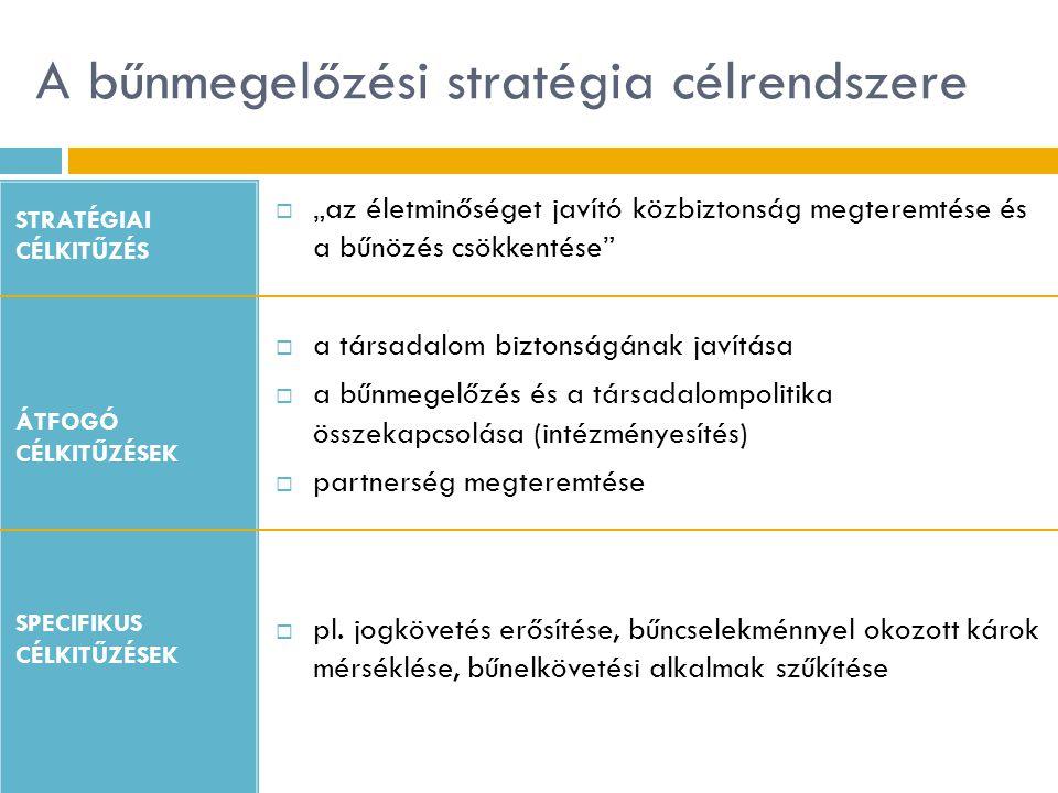A bűnmegelőzési stratégia célrendszere