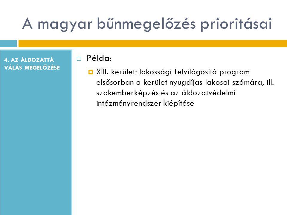 A magyar bűnmegelőzés prioritásai
