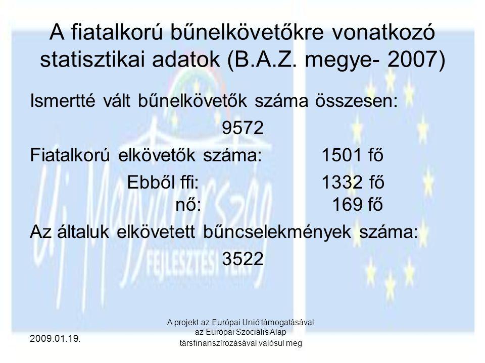 A fiatalkorú bűnelkövetőkre vonatkozó statisztikai adatok (B. A. Z