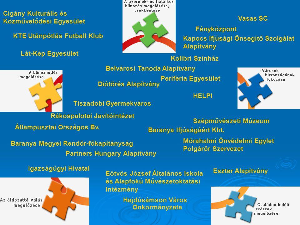 Cigány Kulturális és Közművelődési Egyesület