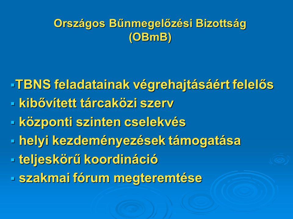 Országos Bűnmegelőzési Bizottság (OBmB)