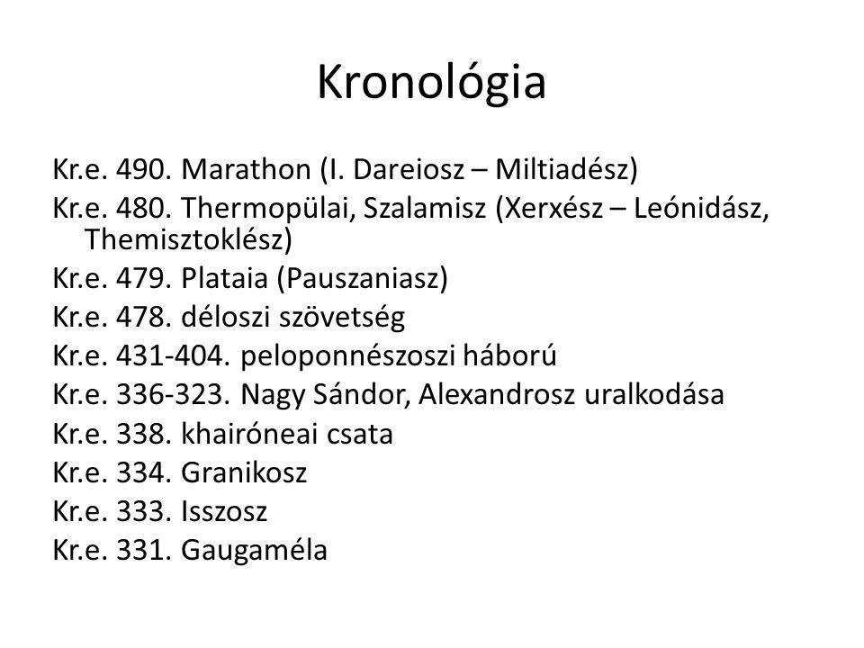 Kronológia
