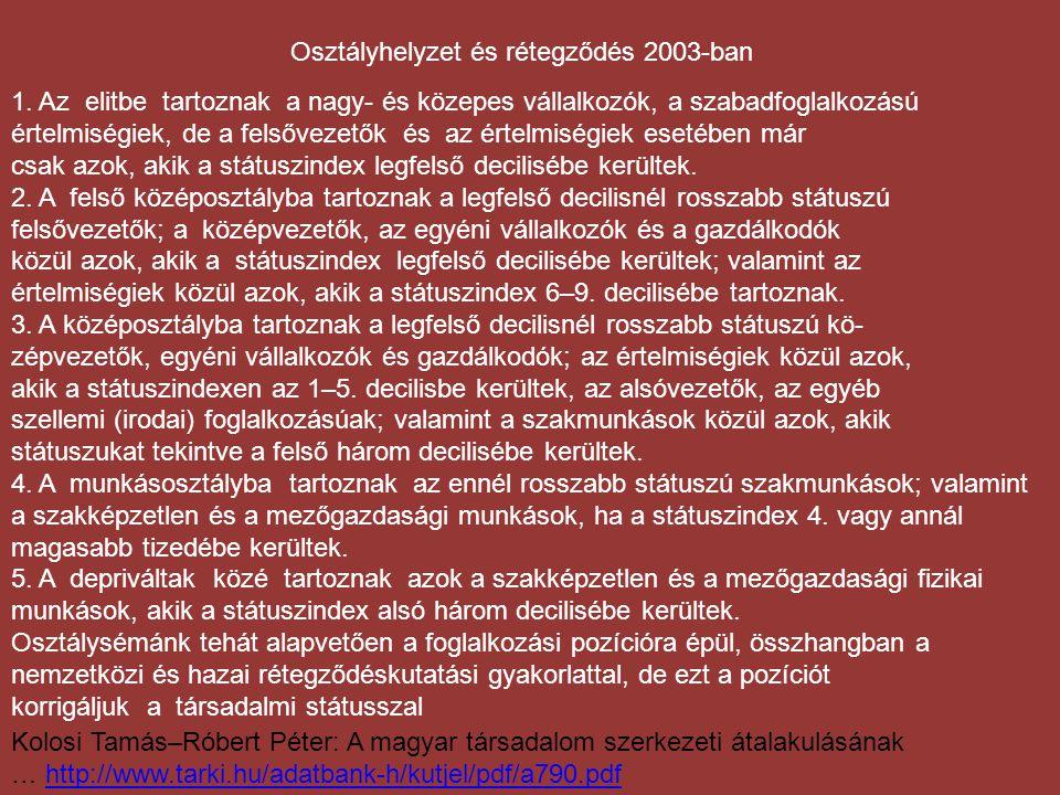 Osztályhelyzet és rétegződés 2003-ban
